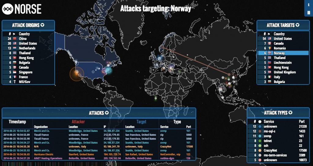 NORSE - Live attacks